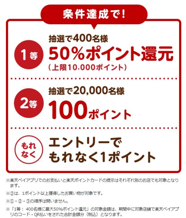楽天Payキャンペーン2021.8